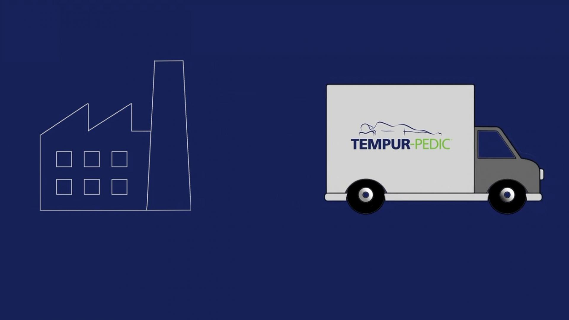 Tempur-Pedic Delivery Video